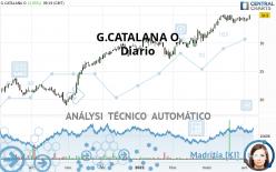 G.CATALANA O - Diario