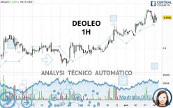 DEOLEO - 1H