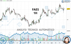 FAES - 1H