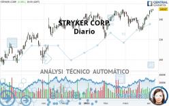 STRYKER CORP. - Diario