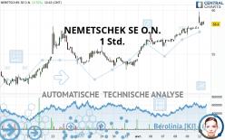 NEMETSCHEK SE O.N. - 1 Std.