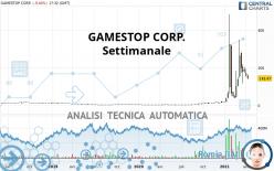 GAMESTOP CORP. - Settimanale