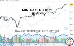 MINI DAX FULL0921 - 15 min.