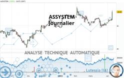 ASSYSTEM - Journalier