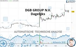 DGB GROUP N.V. - Dagelijks