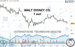 WALT DISNEY CO. - 1 uur
