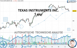 TEXAS INSTRUMENTS INC. - 1 uur