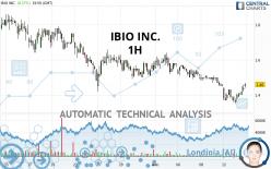 IBIO INC. - 1H