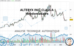 ALTERYX INC. CLASS A - Weekly