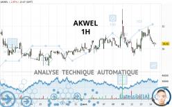 AKWEL - 1H