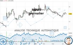 MBWS - Giornaliero