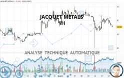 JACQUET METALS - 1H