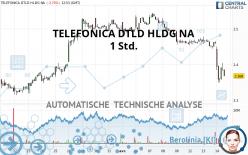 TELEFONICA DTLD HLDG NA - 1H