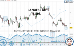 LANXESS AG - 1H