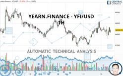 YEARN.FINANCE - YFI/USD - 1H