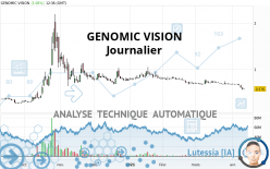 GENOMIC VISION - Daily
