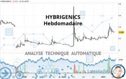 HYBRIGENICS - Hebdomadaire