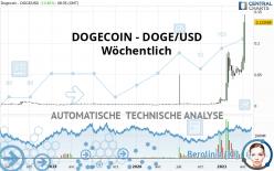 DOGECOIN - DOGE/USD - Wöchentlich