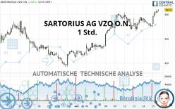 SARTORIUS AG VZO O.N. - 1 Std.