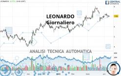 LEONARDO - Dagelijks