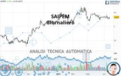 SAIPEM - Dagelijks