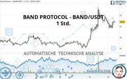 BAND PROTOCOL - BAND/USDT - 1 Std.