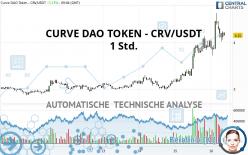 CURVE DAO TOKEN - CRV/USDT - 1 Std.