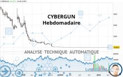 CYBERGUN - Semanal