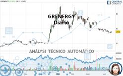 GRENERGY - Diario