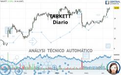 TARKETT - Diario