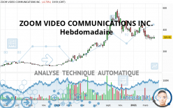 ZOOM VIDEO COMMUNICATIONS INC. - Hebdomadaire