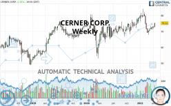 CERNER CORP. - Weekly