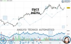 ENCE - Diario