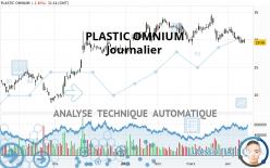PLASTIC OMNIUM - Journalier