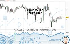 GENKYOTEX - Journalier