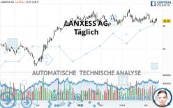 LANXESS AG - Journalier