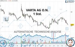 VARTA AG O.N. - 1 Std.