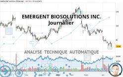 EMERGENT BIOSOLUTIONS INC. - Journalier
