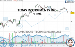 TEXAS INSTRUMENTS INC. - 1H