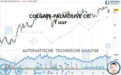 COLGATE-PALMOLIVE CO. - 1 uur