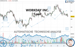 WORKDAY INC. - 1 uur