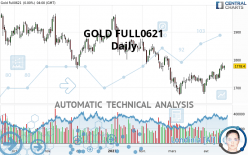 GOLD FULL0621 - Dagelijks