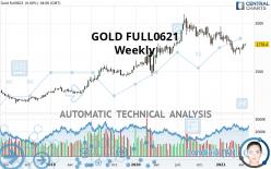 GOLD FULL0621 - Wekelijks