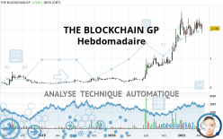 THE BLOCKCHAIN GP - Weekly