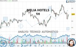 MELIA HOTELS - 1 uur