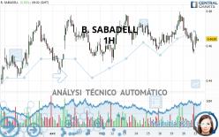B. SABADELL - 1 uur