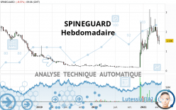 SPINEGUARD - Weekly