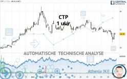 CTP - 1 uur