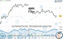 AMG - 1 uur