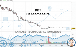 DBT - Weekly